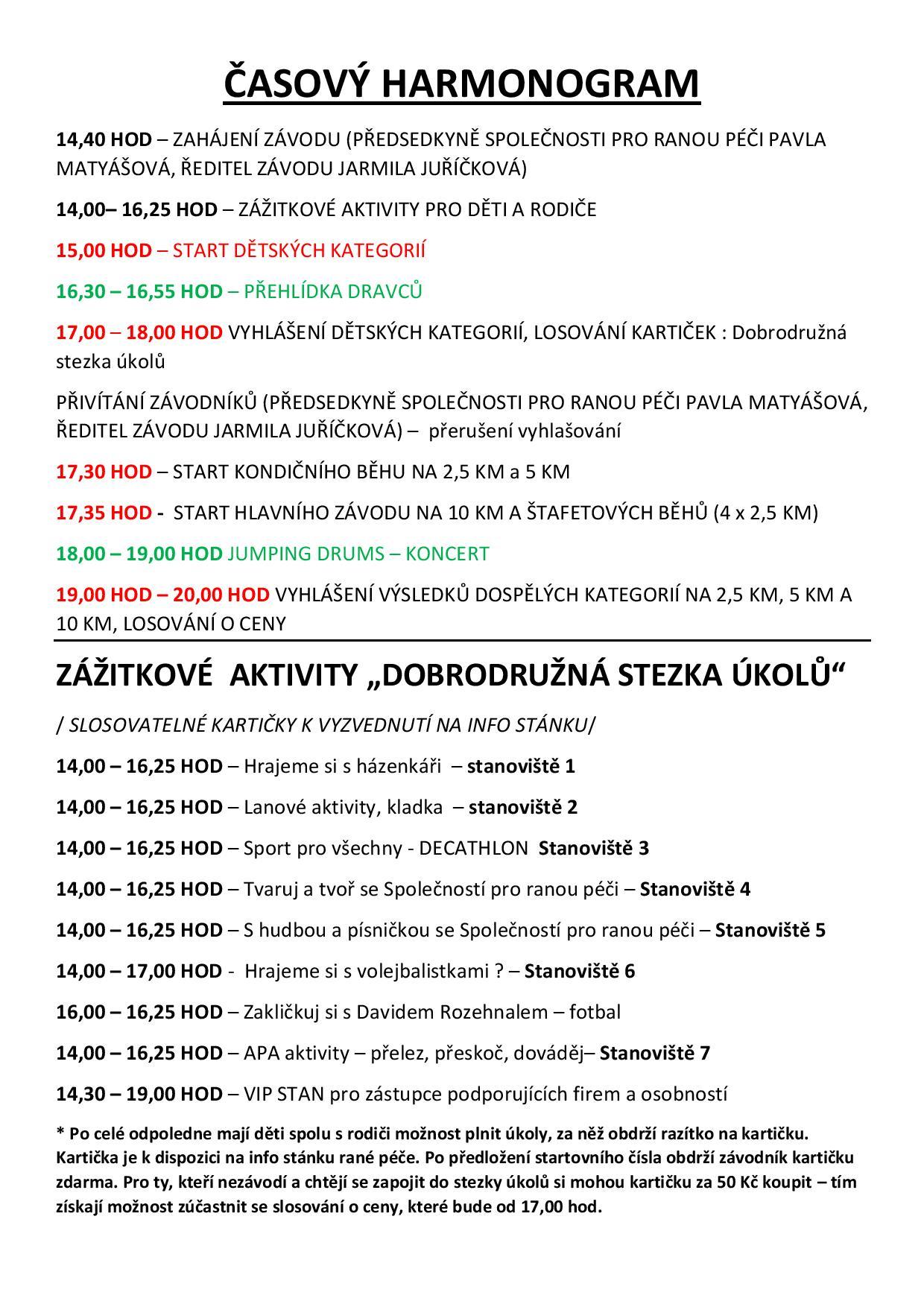 Propozice_18.5._2019_finální-page-004